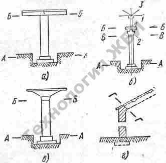 расположение рабочих швов бетонных колонн