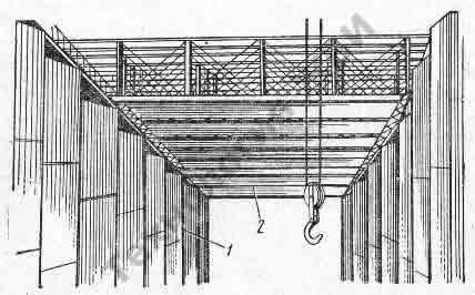 бетонирование с несъемной опалубкой