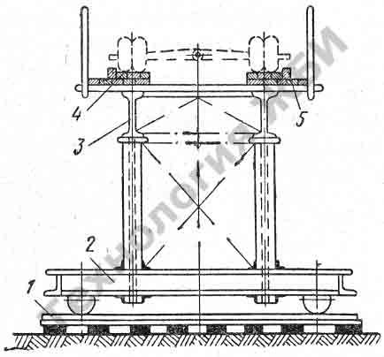 бетоноукладочный балочный мост
