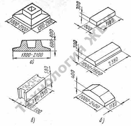 Железобетонные фундаменты стаканного типа, фундаментные блоки-подушки и блоки