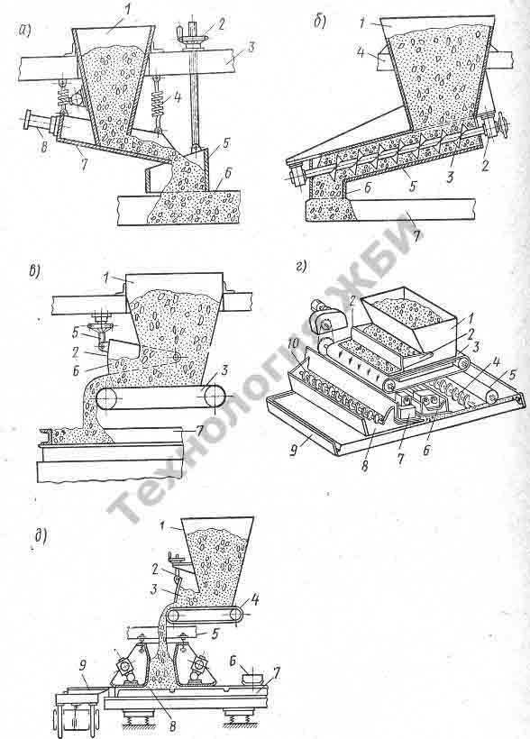 Машины для укладки бетонной смеси в формы