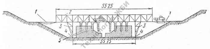 передвижной бетоноукладочный мост