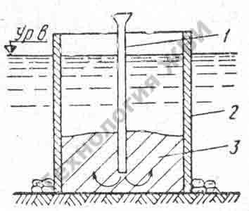 метод вертикально перемещающейся трубы