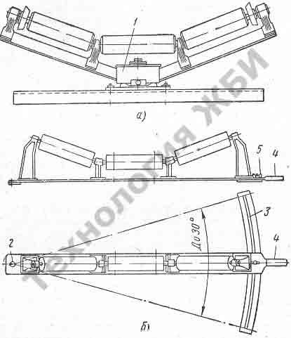 роликовые опоры для центрирования ленты транспортера