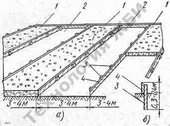 схема бетонирования подстилающего слоя