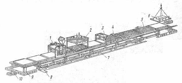 схема тележечного конвейера