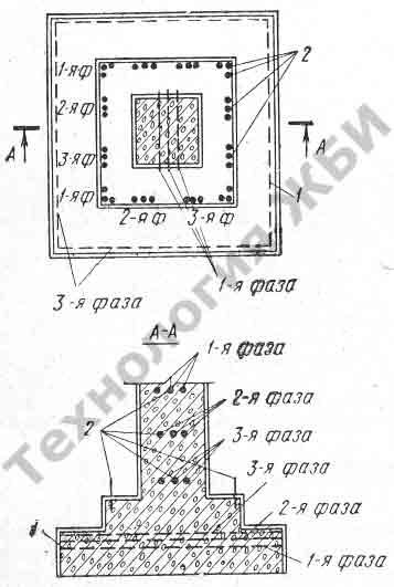 Схема группового расположения электродов (при электропрогреве железобетонных башмаков и нижней части колонн).