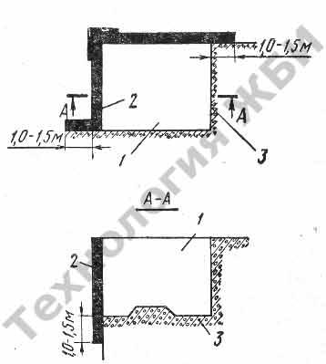 Схема утепления бетонного блока способом термоса