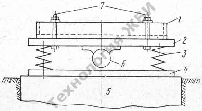 Схема виброплощадки