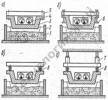 виброштампы в производстве железобетонных конструкций