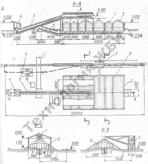 схема открытого склада;