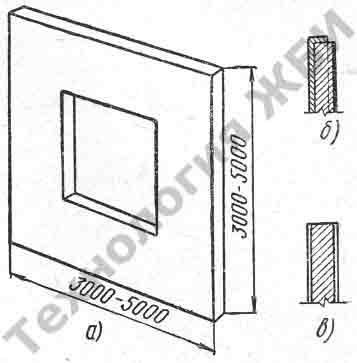 Стеновые панели зданий