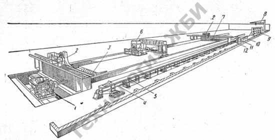 Стенд СМ-535 для изготовления изделий с напряженной арматурой