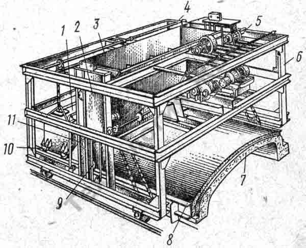 установка для производства криволинейных панелей