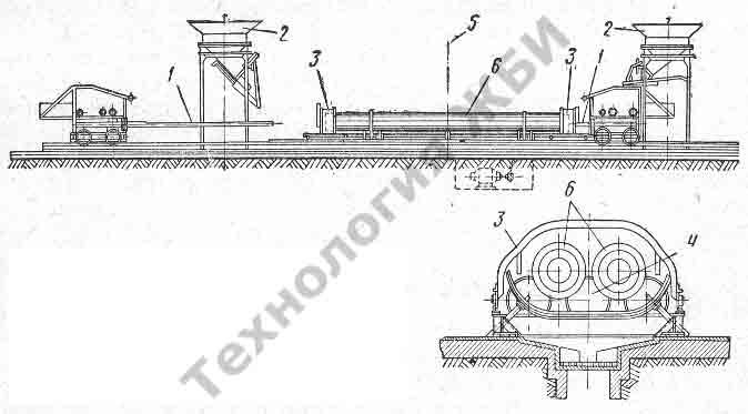 Изготовление труб способом центрифугирования