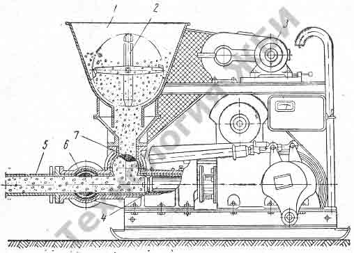 схема устройства бетононасоса